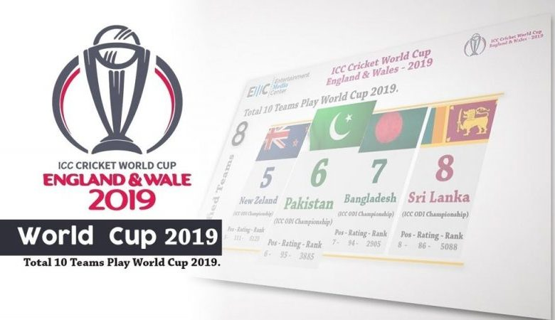 2019 Cricket World Cup Format