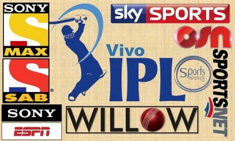 Photo of IPL 2019: How to Watch IPL Live Online in India, UK, US, Australia and Other Countries